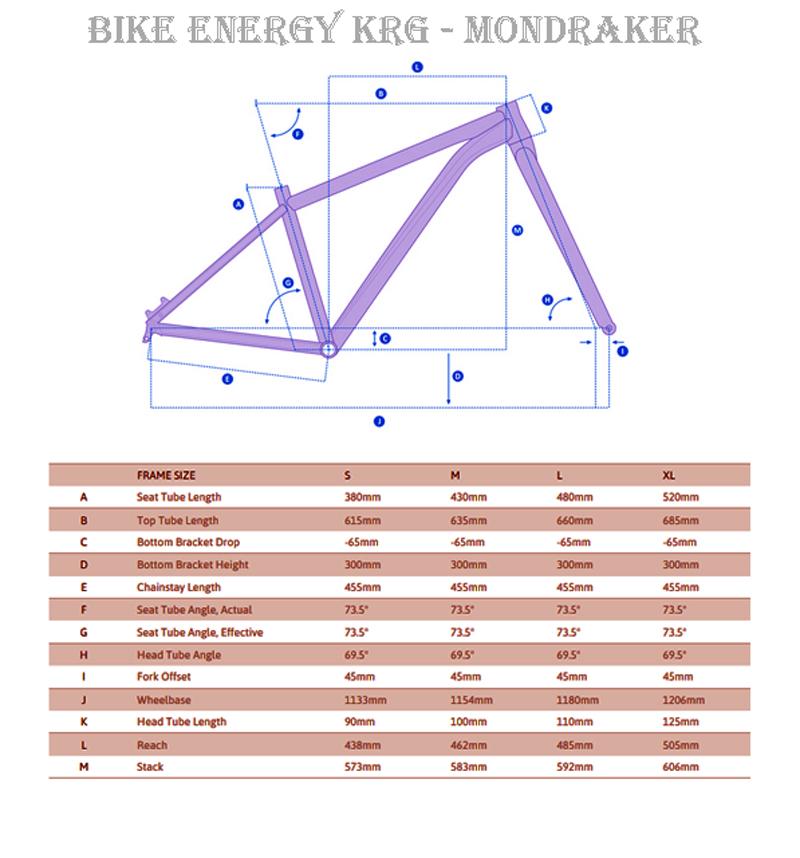mondraker-panzer-geometry